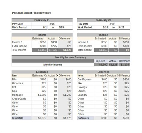 9 Budget Tracker Templates Free Sle Exle Format Download Free Premium Templates Bi Weekly Personal Budget Template Excel