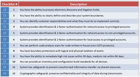 best photos of data center assessment checklist data