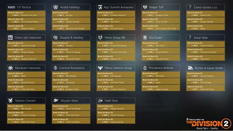 division armor mod slots partygood