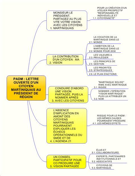 Lettre De Presentation Québécoise Plan D Actions Pour Le D 233 Veloppement De La Martinique