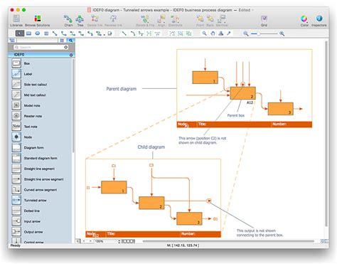idef0 visio visio idef0 exles wiring diagrams wiring diagram schemes
