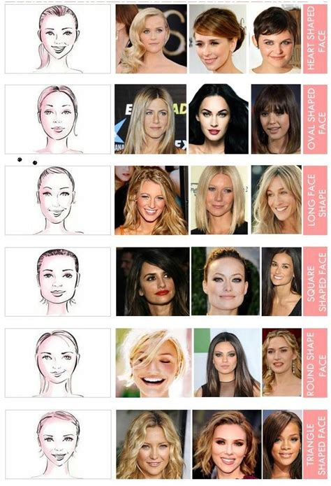 haircut match face shape how to pick the perfect hairstyle for your face shape