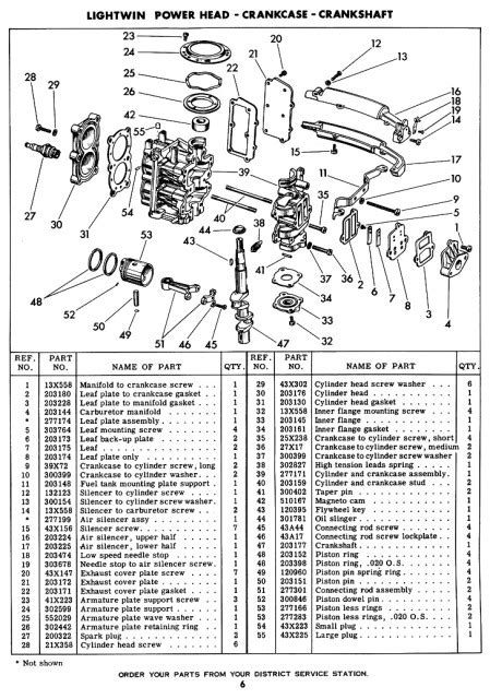 outboard motor repair parts 1952 1954 original evinrude lightwin 3 hp parts manual