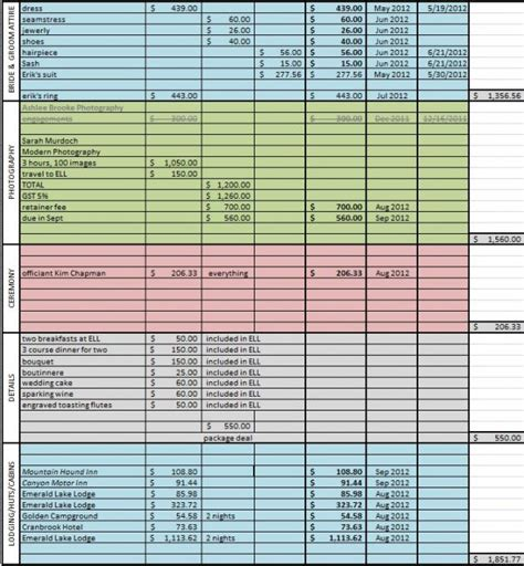 contract tracking spreadsheet images frompo