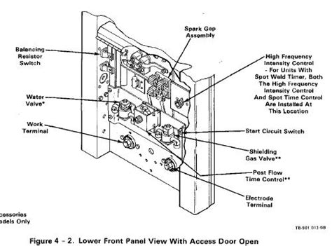 Millermatic 35 Parts Diagram question on the manual for a 330a bp miller welding