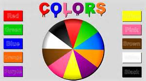 Color Wheel Chart For Kids Www Imgkid Com The Image Colors For Toddlers