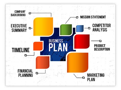 make plans how to make business plans for small business in india