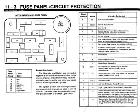 93 ford ranger fuse box diagram fuse box and wiring diagram