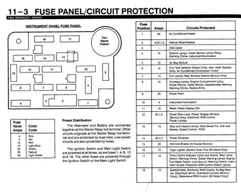 93 ranger wiring diagram 93 ranger tfi module wiring
