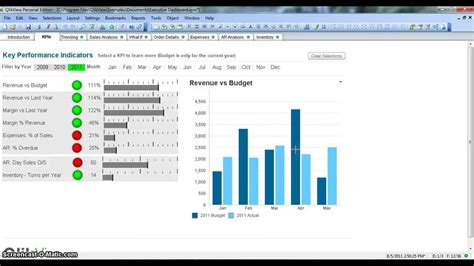 qlikview tutorial version 11 qlikview tutorial qlikview objects in ms powerpoint and