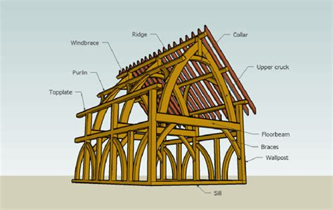 cruck frame house plans upper cruck frame