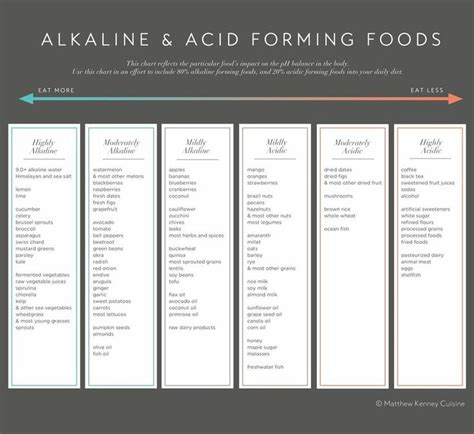 Alkolotic Water For Detox by 46 Best Images About Alkaline Food On Alkaline