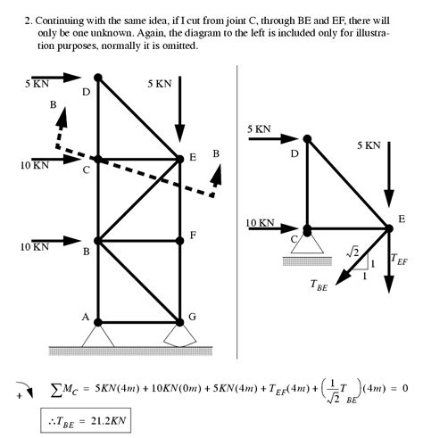 method of sections exle problems enotes mechanical engineering