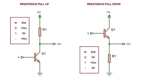 transistor ups debes conocer las resistencias pull up y pull