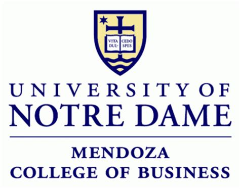 Mendoza Mba Employment Report by Nd Business Alumni Cocktail Reception Panel Discussion