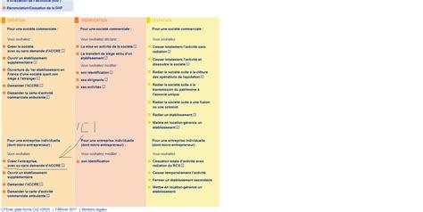 sql developer resume for fresher 28 images php developer resume template 19 free sles exles