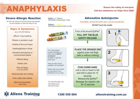 anaphylaxis flowchart aid charts allens