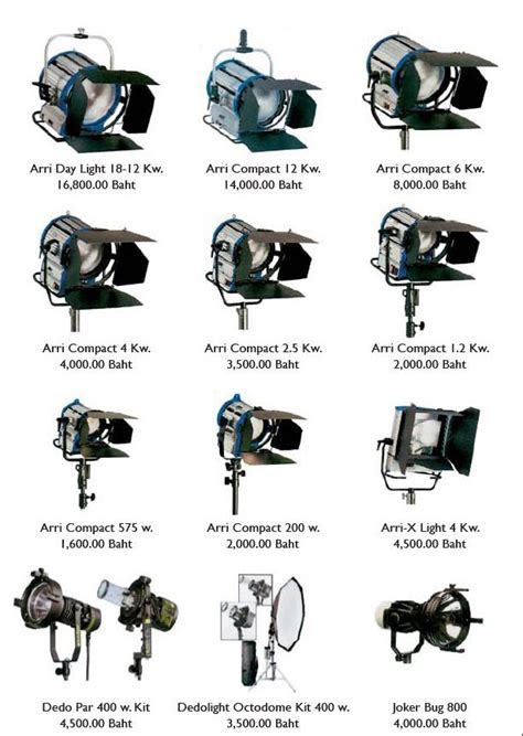 types of theatrical lights types of stage lighting fixtures live dramatically