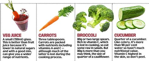 7 vegetables a day should you be 7 a day daily mail