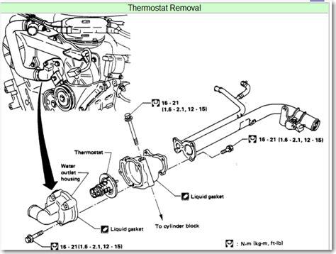 book repair manual 1996 infiniti i regenerative braking service manual how to install thermostat in a 2010 nissan pathfinder 2010 nissan murano