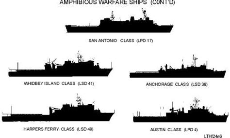 types of boats in the us navy types of us navy ships pokemon go search for tips