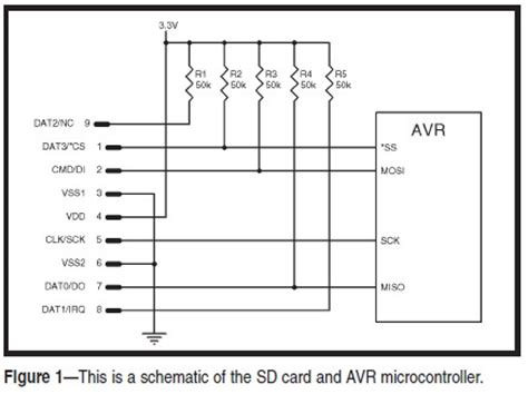 pull up resistor sd card sd card interface to atmega16 schematic avr freaks