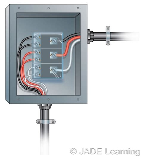 1 inch cable cl inch junction box and exposed work cover wiring diagram