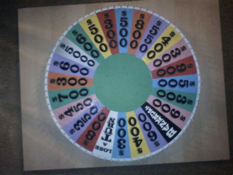 My Homemade Wof By Wheelgenius On Deviantart How To Make A Wheel Of Fortune On Powerpoint