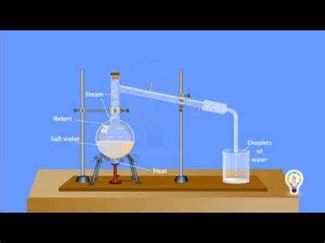 salt water desalination kits distillation salt water youtube