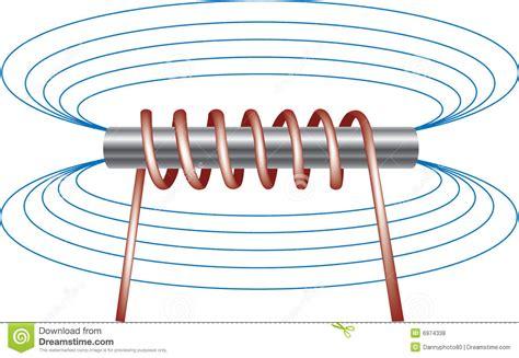dait interno it elektromagneet stock illustratie afbeelding bestaande uit