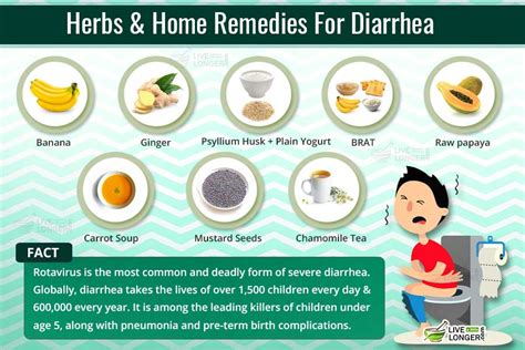 10 home remedies for diarrhea that bring relief page 8