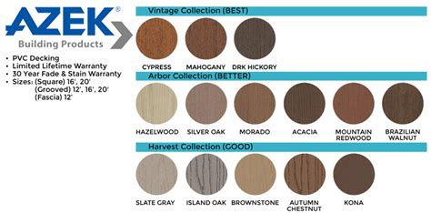 azek colors composite pvc decking