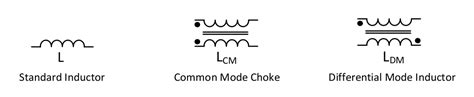 common mode choke coupled inductor standard inductor common mode choke differential mode inductor conducted emissions
