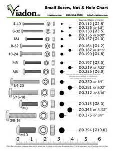 machine sizes metric conversion charts