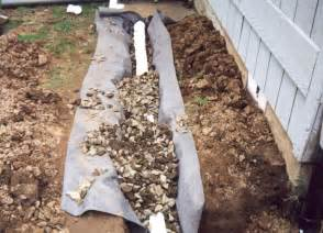 How To Dig A Well In Your Backyard Uhhhh Any Way To Prevent Spring Flooding Ign Boards
