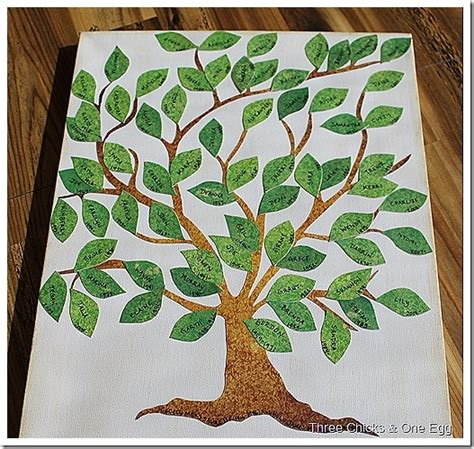 How To Make A Family Tree On Paper - 25 best images about family trees on trees