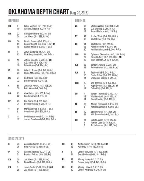 ncaa football 14 roster download ncaa football 14 2016 17 roster update ps3 page 561