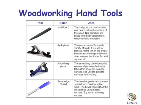 doodle poll slack names of woodworking tools desk woodworking tools must
