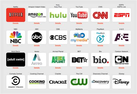 film streaming services and tv sets best dns services that deliver non stop updated techvise