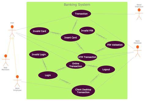 Srs Document For Leave Management System