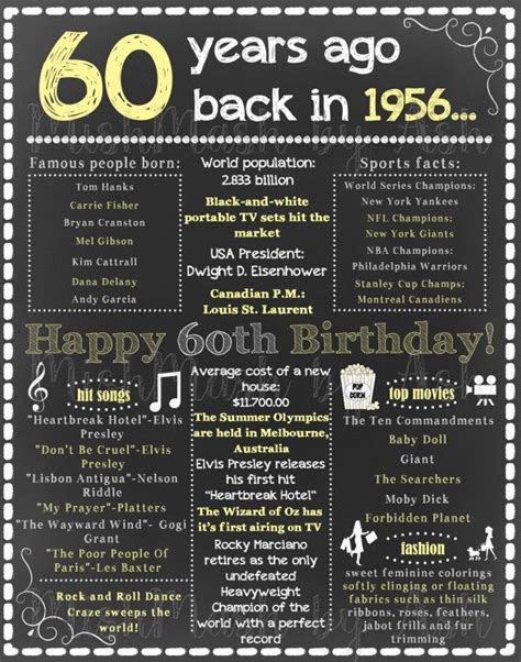 25 best ideas about 60th birthday on pinterest 60th