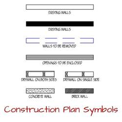 house plan symbols helpful tips to reading house plans don t miss these
