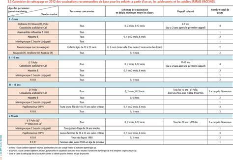 Calendrier Vaccinal Calendrier Vaccinal 2012 Antis 232 Ches De Consultation En