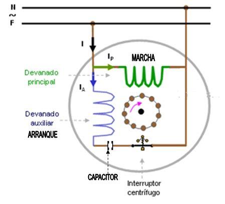 que trabajo hace un capacitor solucionado bomba de agua hace saltar el disyuntor yoreparo