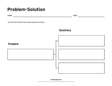 problem solution outline template problem solution graphic organizer brainpop educators
