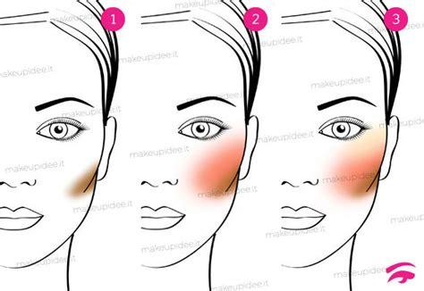 illuminante viso kiko come applicare il blush o fard consigli su come