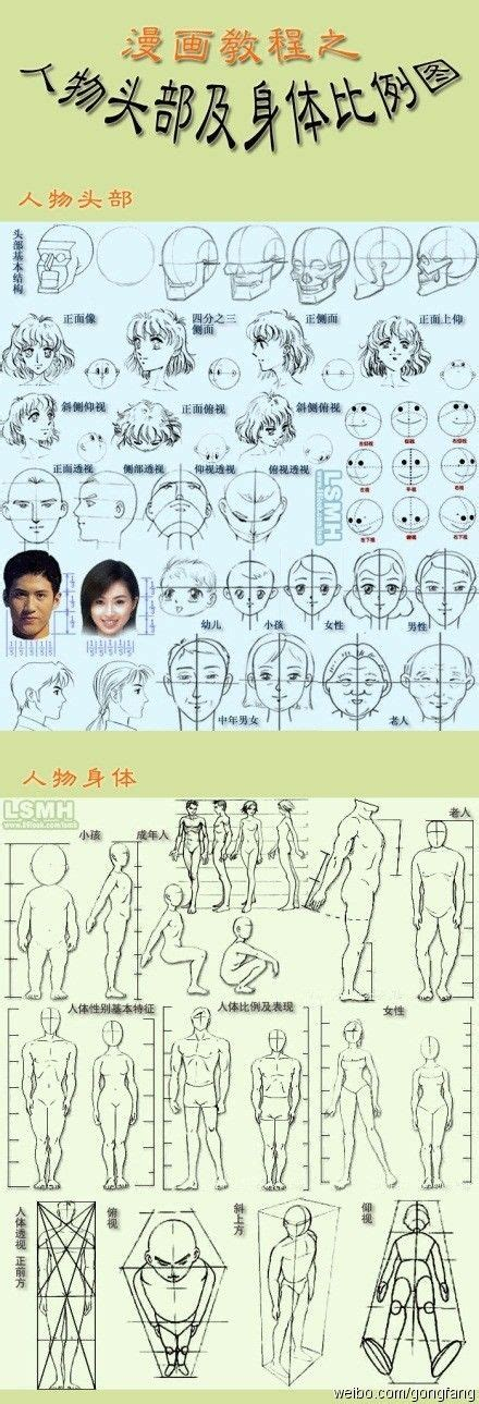 Drawing Y Mx C by Drawing Tutorial Fyi Dibujo Dibujo