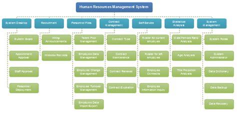 diagram of hierarchy hierarchy diagram exles free