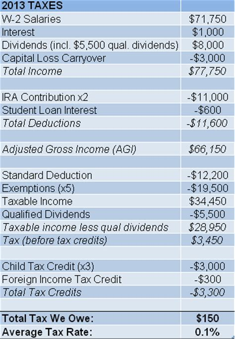 table 43 fbi 2014 income tax credit 2014 table newhairstylesformen2014 com