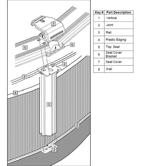united billiards pool table parts pool table rails replacement replacement pool table rails